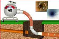 Westchester, La Trenchless Sewer Services